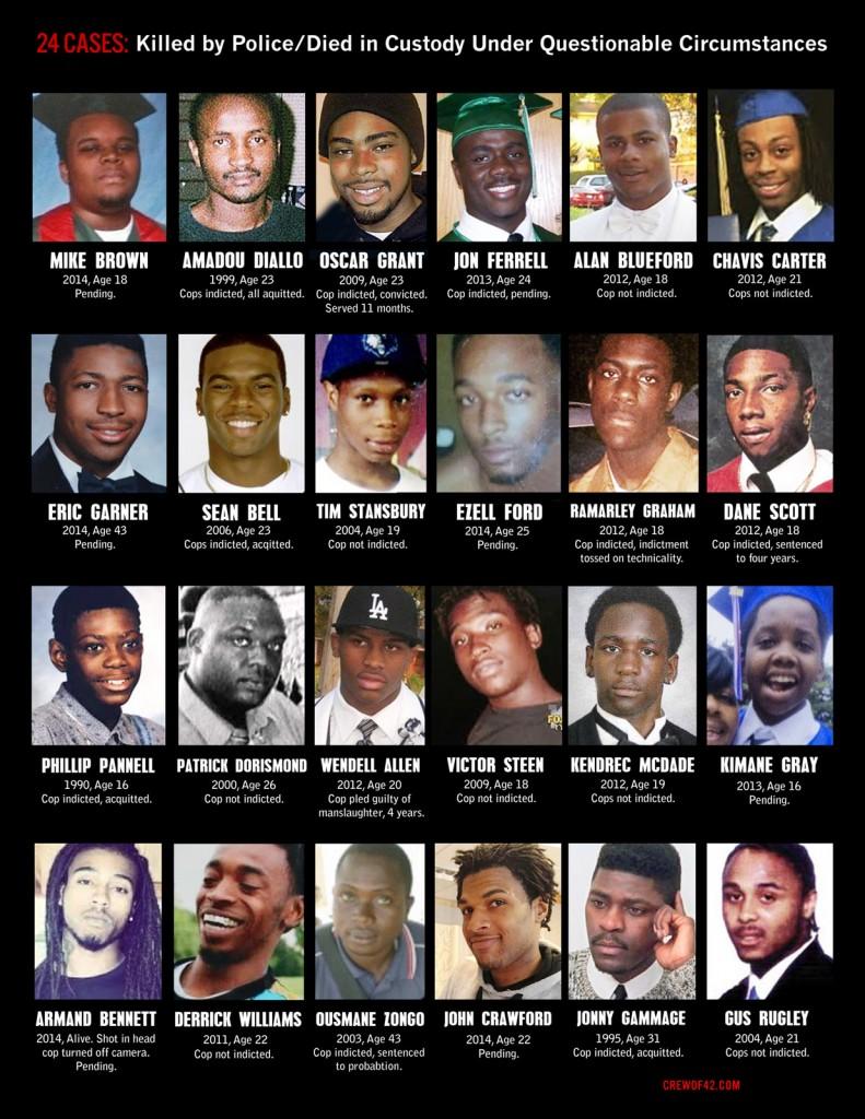 Black-Men-Killed-By-Police