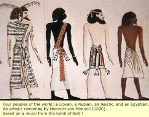 egyptians four races of mankind